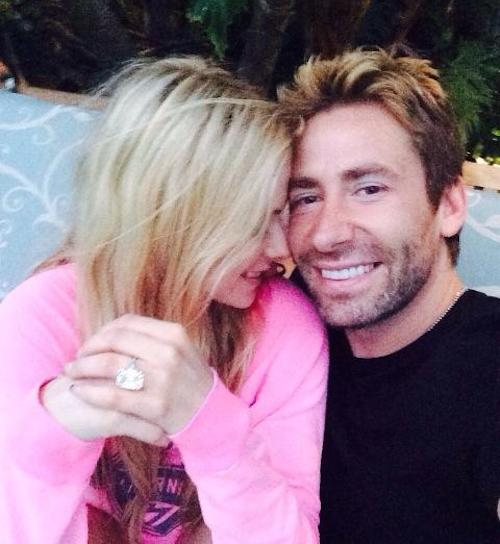 Avril Lavigne and Chad Kroeger are Getting Divorced ?!